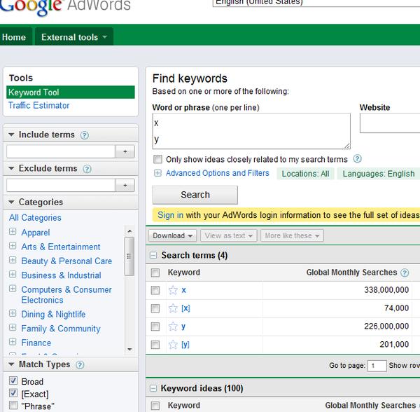 google-keyword-tool-busqueda-local