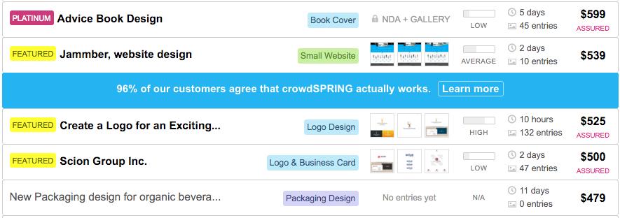 tipos-proyecto-crowdspring-mi-vida-freelance